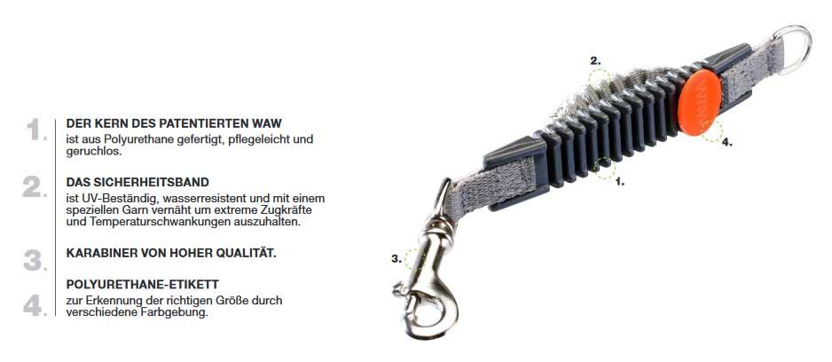 Hochwertige-Materialien-WAW